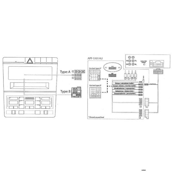 Alpine APF-S101AU kytkentäkuva