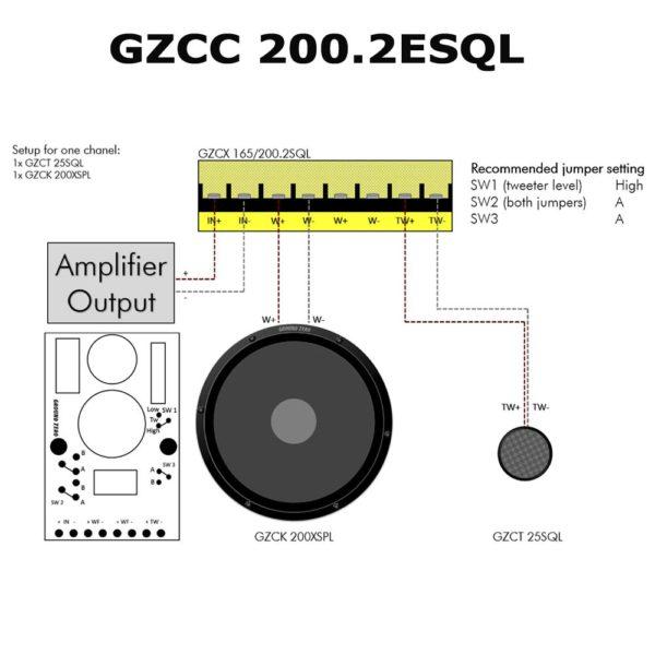 Ground Zero GZCC 200.2ESQL kytkentä