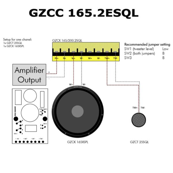 Ground Zero GZCC 165.2ESQL kytkentä