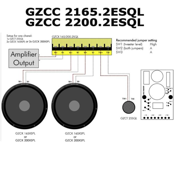 Ground Zero GZCC tuplamidisarjojen kytkentä