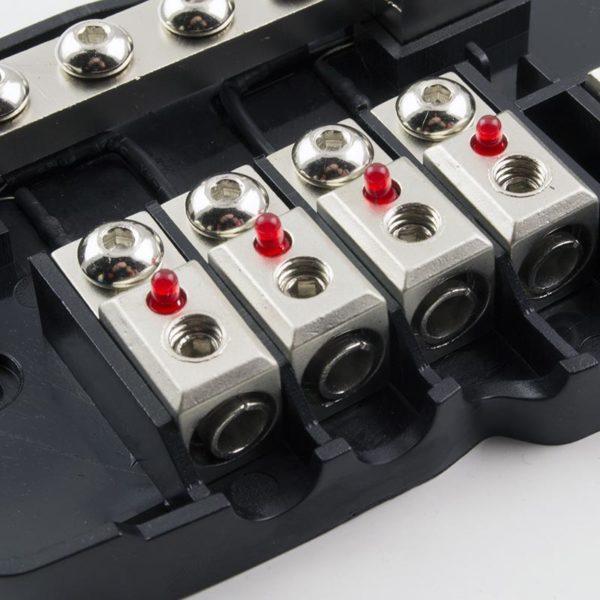FOUR Connect blokin ledit