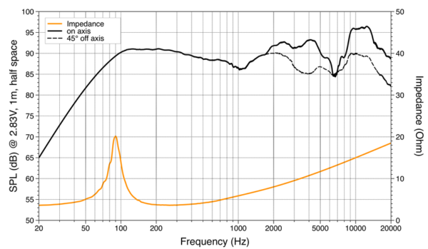 Hertz MPX165.3 toistovaste
