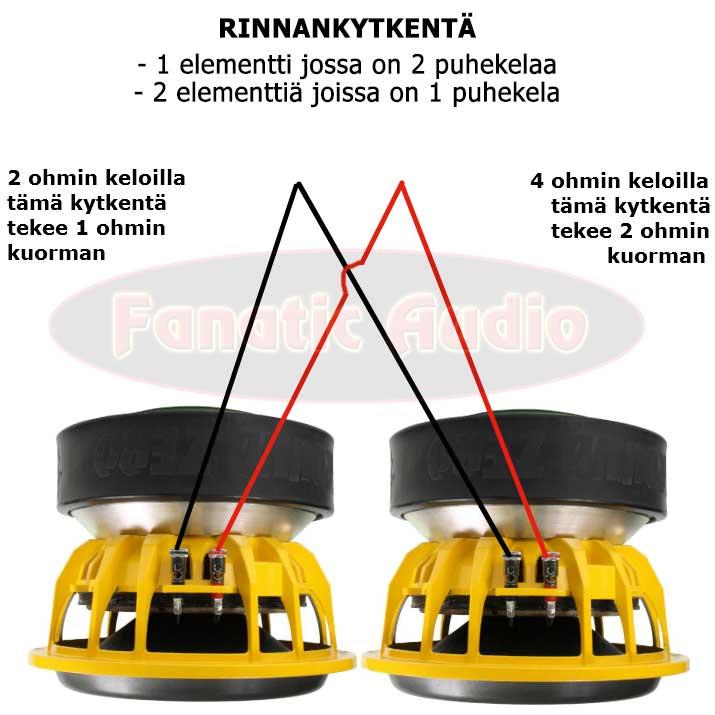 subbarin kelojen rinnankytkentä